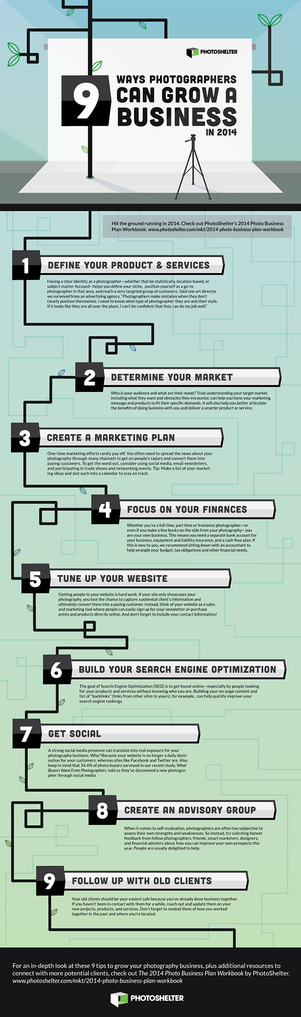 2014-01-08-b_GUIDE_ThePhotoBusinessPlan_infographic_web1[1]