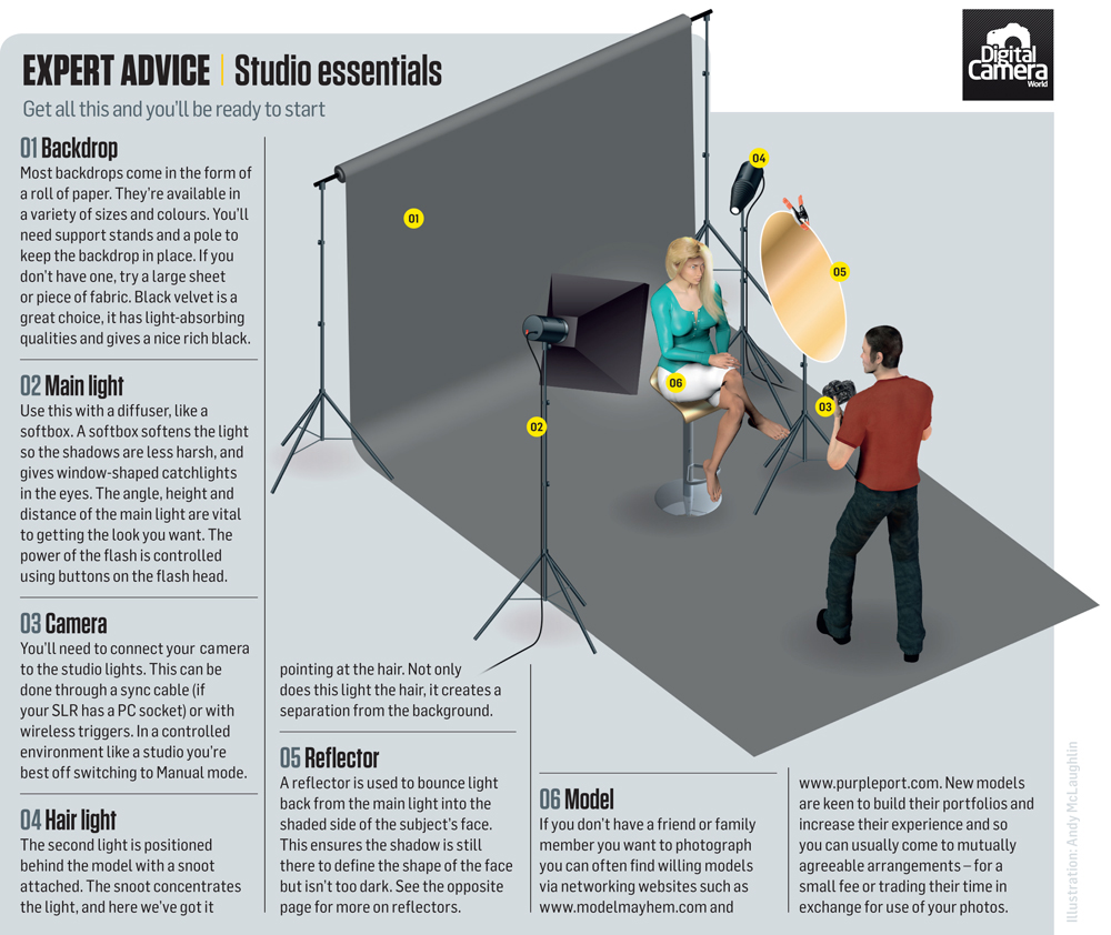 Home_studio_setup_cheat_sheet1[1]